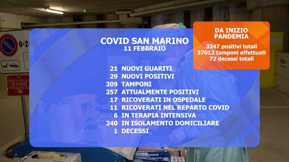 Altro decesso a San Marino, sette alunni positivi a Dogana e due classi in quarantena