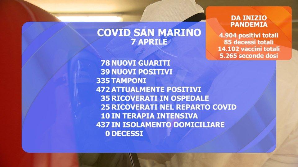 San Marino: si punta a completare entro maggio la campagna d'immunizzazione