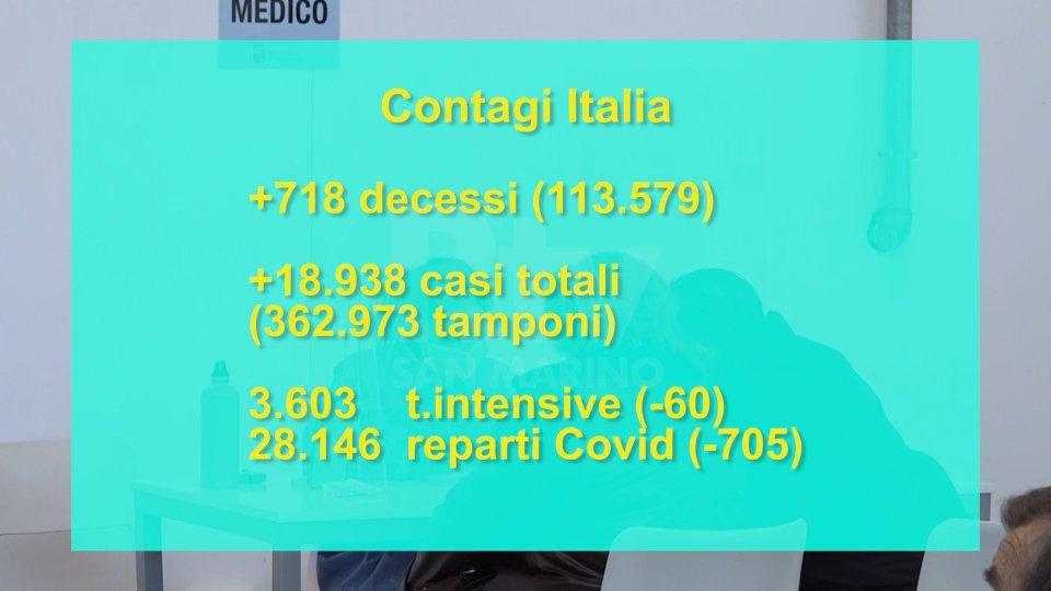 Sei Regioni tornano in zona arancione da lunedì, anche l'Emilia Romagna