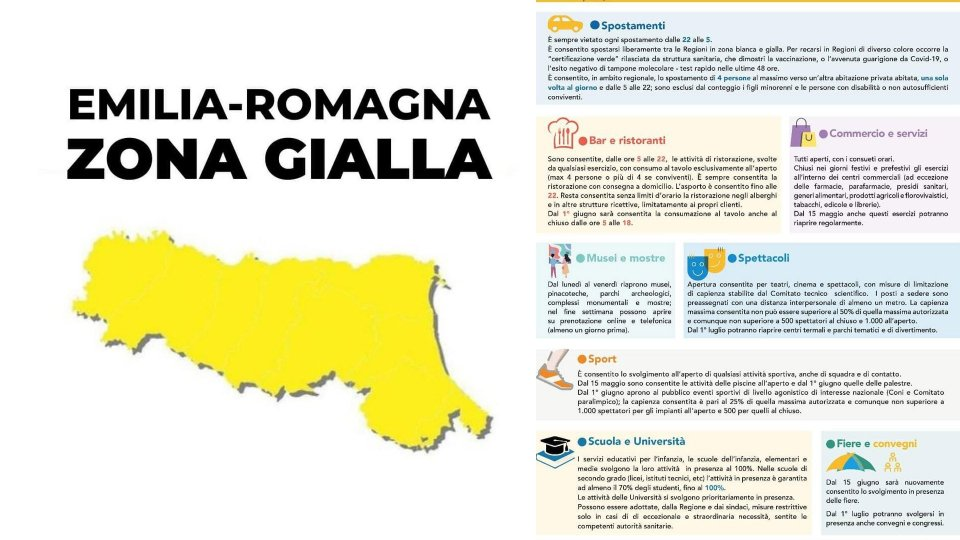 Covid: Emilia Romagna e Marche tornano 'gialle', ecco cosa si può fare