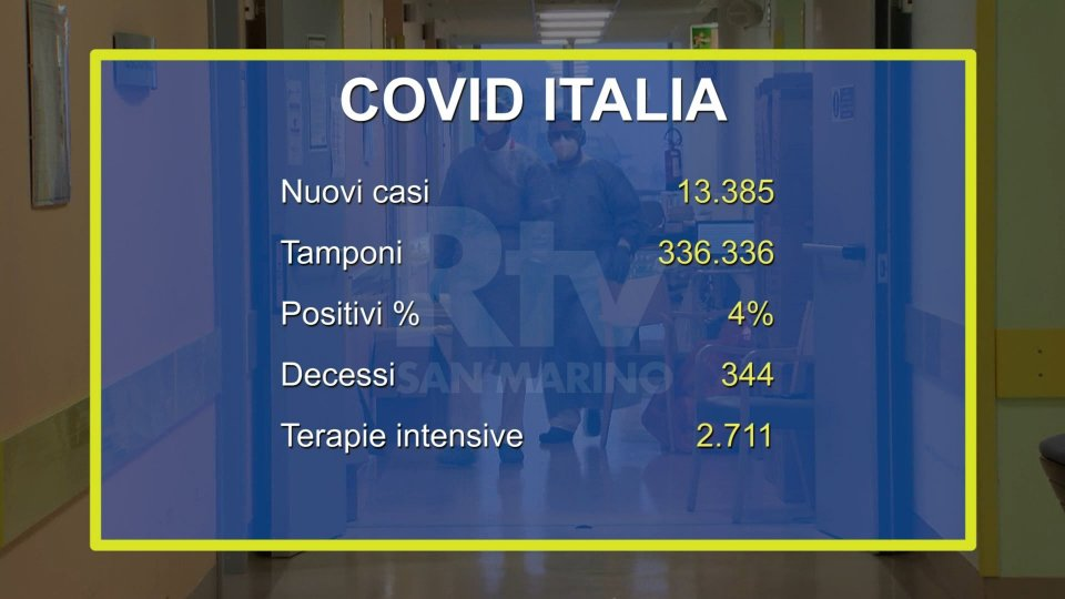 Italia: superati i 120.000 decessi da inizio pandemia