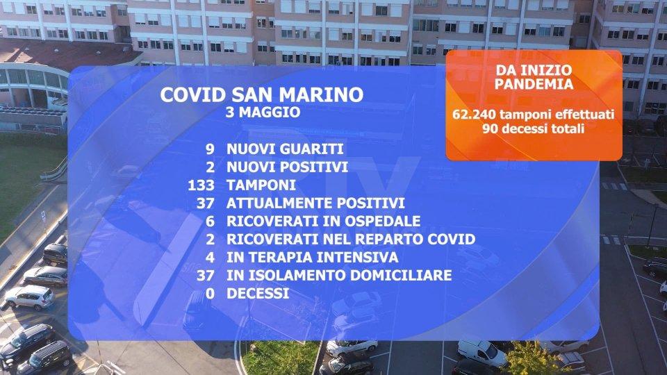 """Battistini (Asmo): """"Non ci risultano medici no vax"""""""