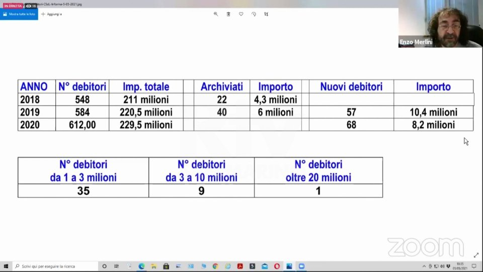 """Grandi debitori, Csdl: """"230 milioni non riscossi; Governo e BCSM silenti sulla richiesta di confronto"""""""