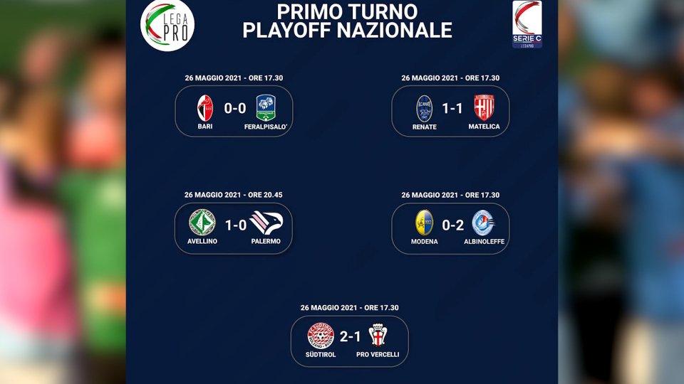 Serie C: impresa Albinoleffe a Modena, eliminati Bari e Palermo