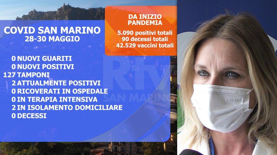 Nel servizio l'intervista ad Alessandra Bruschi - Direttore Generale ISS