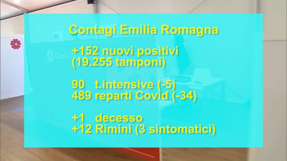 Primi open day vaccinali in Emilia Romagna: tutto esaurito a Bologna, in Romagna vaccinazioni serali in fiera