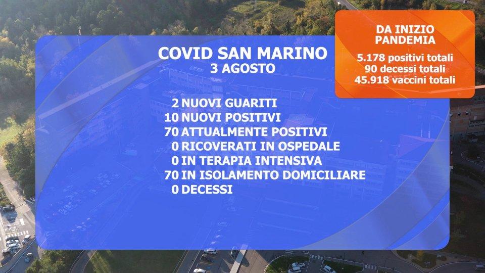 Ospedale di San MarinoOspedale di San Marino
