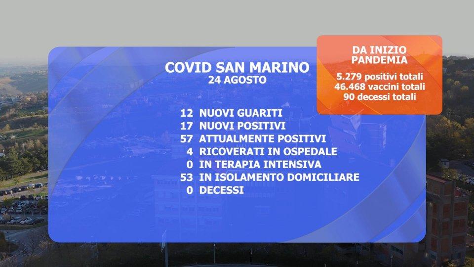 San Marino: nessun paziente in terapia intensiva. In Italia la Consulta di Bioetica favorevole all'obbligo vaccinale