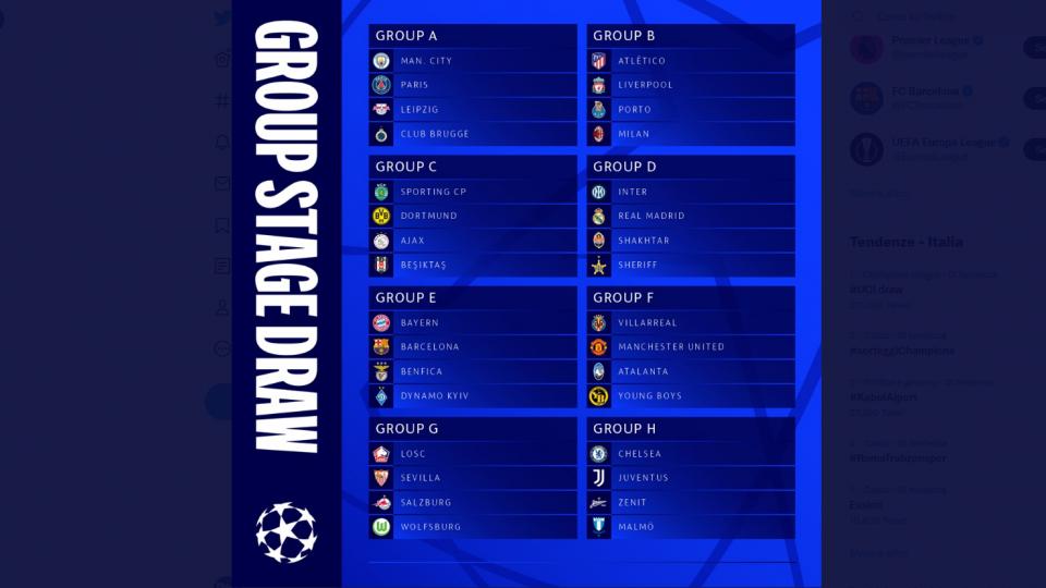 Sorteggio Champions: Juve-Chelsea e Inter-Real. Atalanta da Europa League, per il Milan è dura