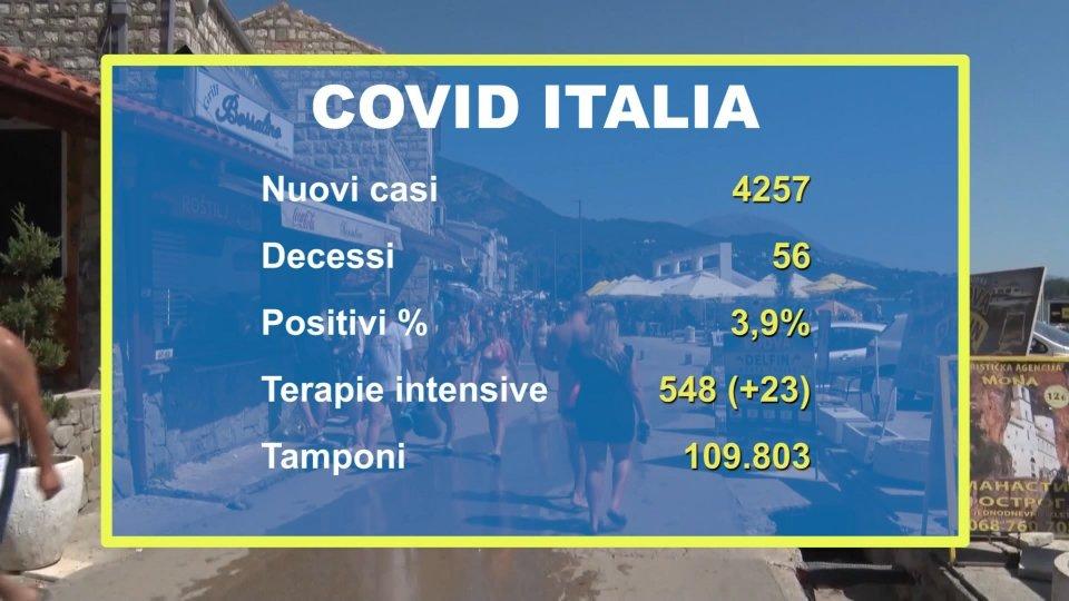 In Italia il numero di decessi è il più alto da giugno. La Sicilia torna in zona gialla