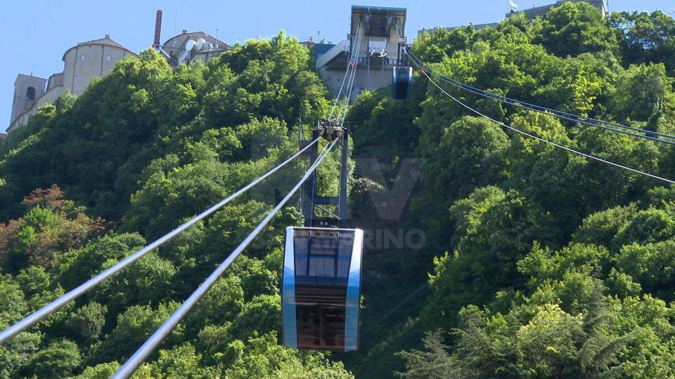 San Marino: la funivia chiude per tre giorni