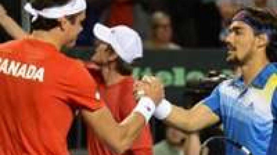 Coppa Davis, Il Canada vince il doppio e conduce per 2 a 1 sull'Italia