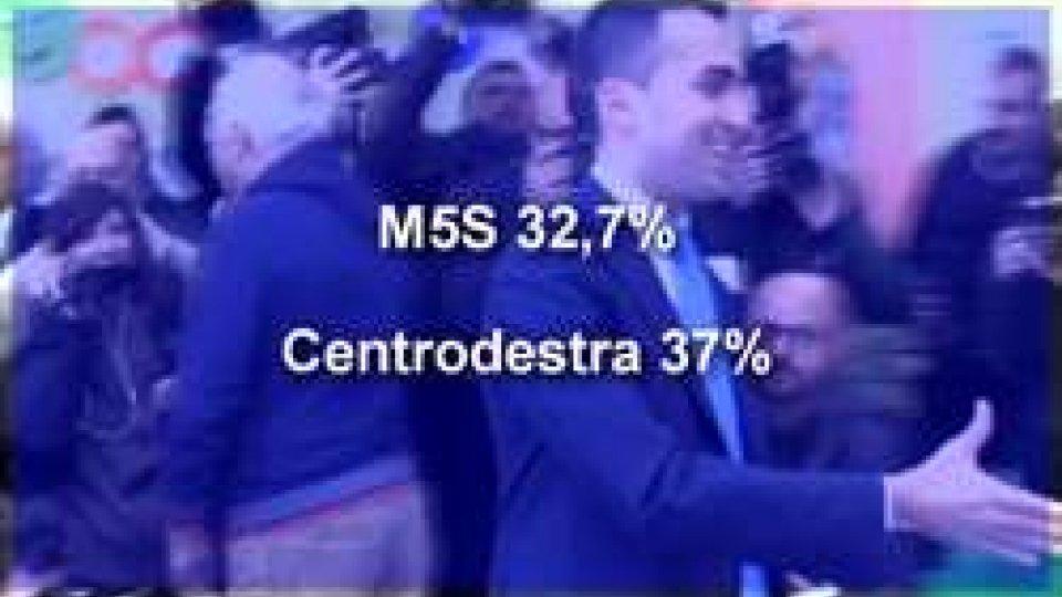 M5S primo partito d'ItaliaElezioni, Renzi congela le dimissioni e nel suo partito è già aria di spaccatura
