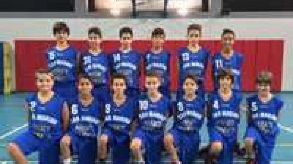 Basket: gli impegni della Pallacanestro Titano Under 13