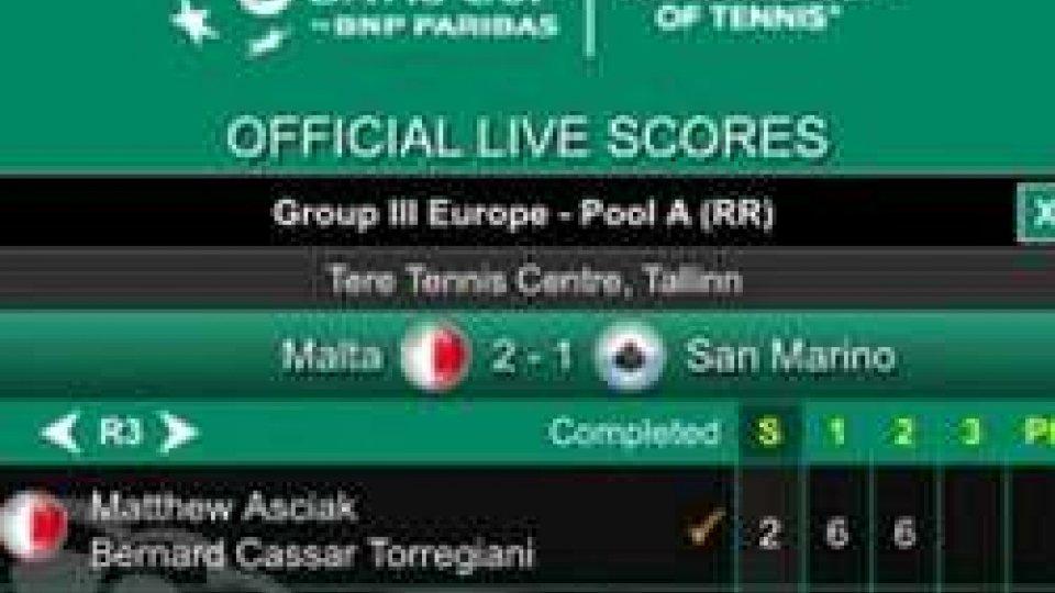 per San Marino sconfitta anche contro Malta