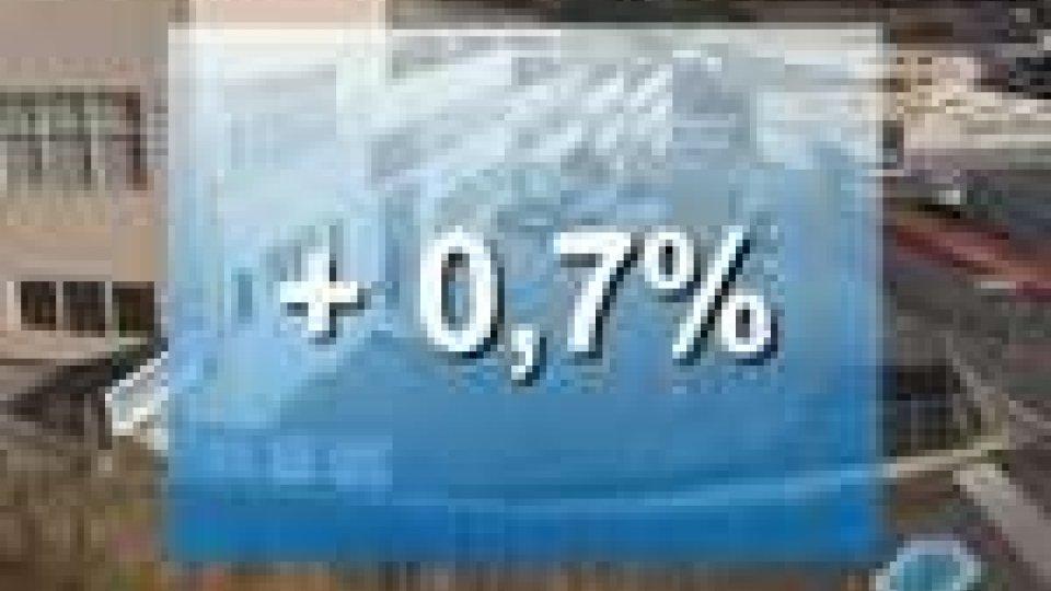 San Marino - La ripresa economica, seppur timida, incide positivamente sulla produzione industrialeLa ripresa economica, seppur timida, incide positivamente sulla produzione industriale