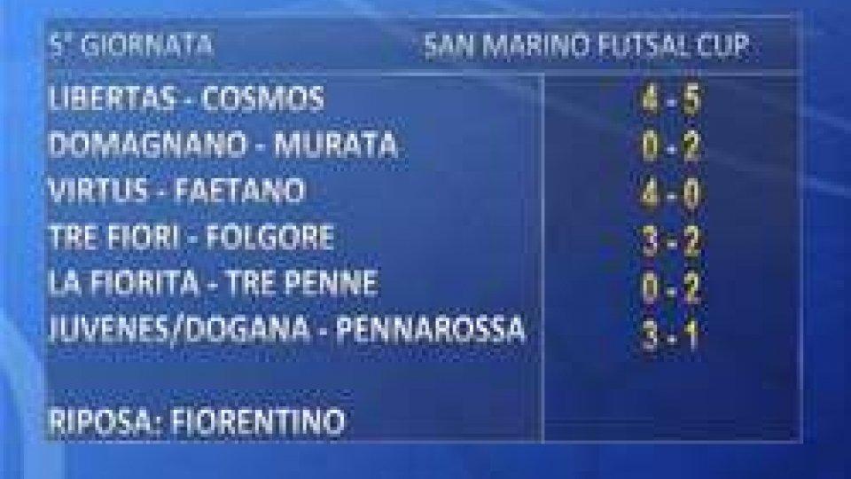 San Marino Futsal Cup, Murata e Tre Penne ai playoff