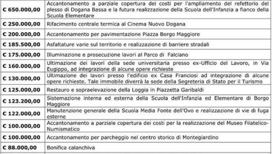 Spettacolare incidente a Riccione