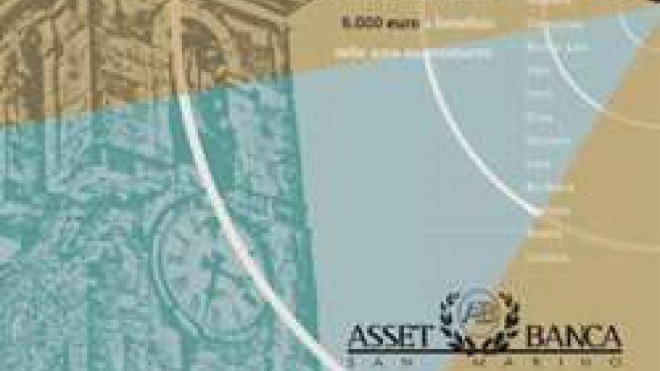 Asset Banca: l'esito della raccolta fondi in favore dei terremotati