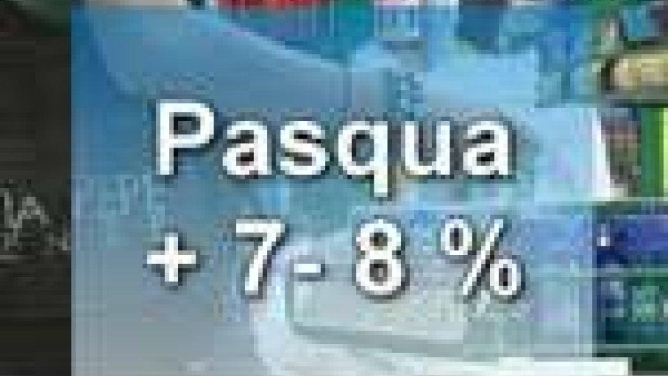Pasqua salata: aumenti tra il 7 e l'8%