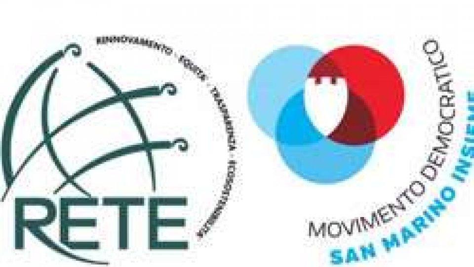 RETE - MDSI Logo