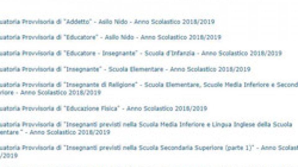 Incarichi scolastici e supplenze: online le graduatorie per aspiranti insegnanti