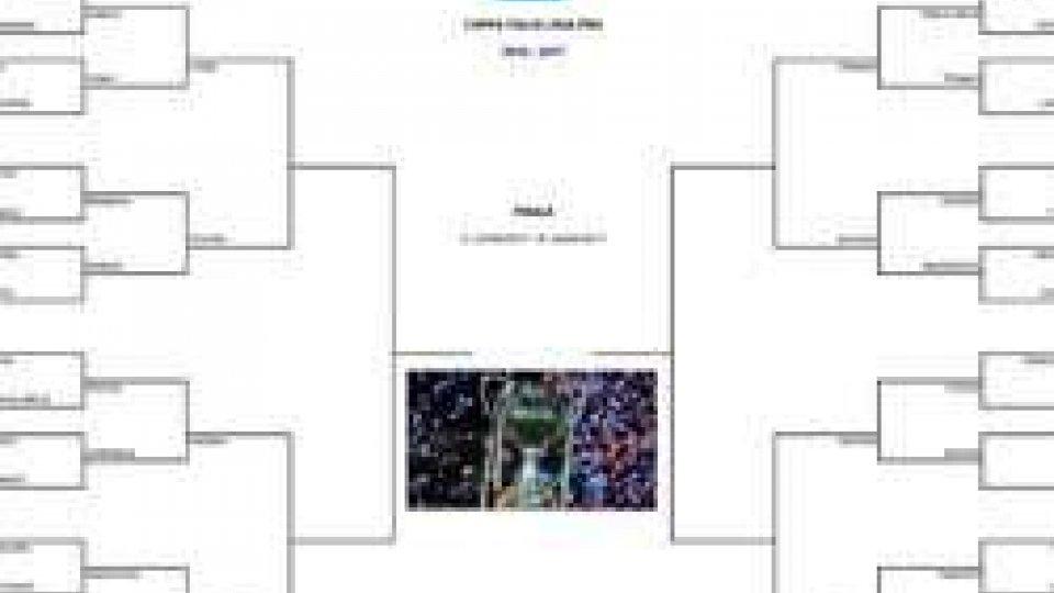 Coppa Italia Lega Pro: domani i sorteggi dei quarti