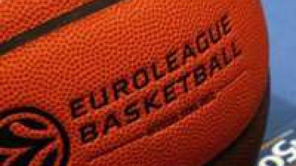 Eurolega. Comincia il Barcellona, domani tocca a Milano