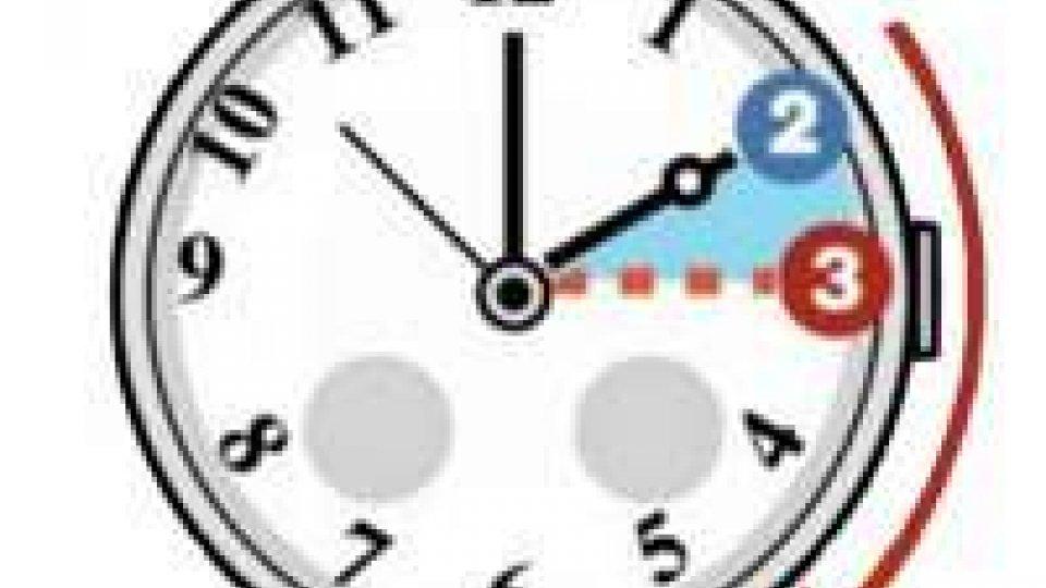 Torna l'ora legale, alle 2 lancette avanti un'ora