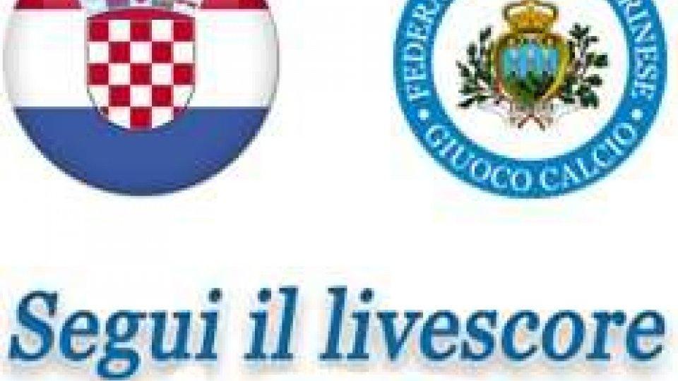 Croazia - San Marino, il LIVESCORE del match