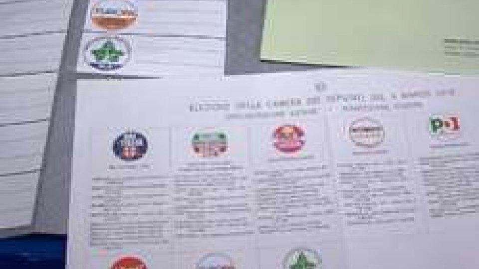 Schede elettoraliElezioni Politiche Italiane: 9.846 agli aventi diritto al voto residenti a  San Marino