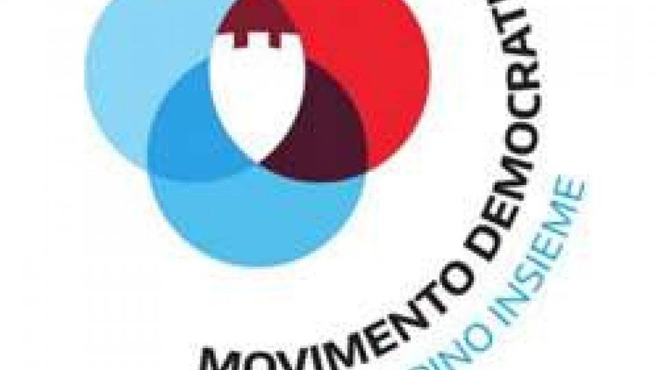 Mdsi: No al debito estero per difendere la corruzione