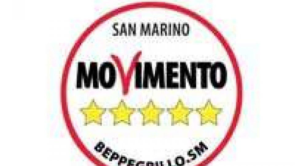 M5S San Marino: no ai finanziamenti internazionali senza trasparenza