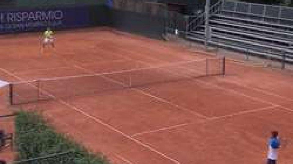 SanMarino Junior Open