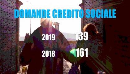 Credito sociale: 139 le domande pervenute; in calo rispetto allo scorso anno