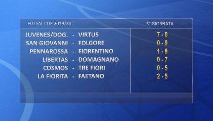 Futsal Cup: i risultati della 3' giornata