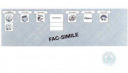 Fac-Simile scheda elettorale e modalità di voto
