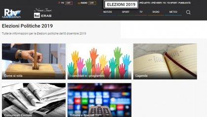 236 i neo maggiorenni che potranno votare l'8 dicembre