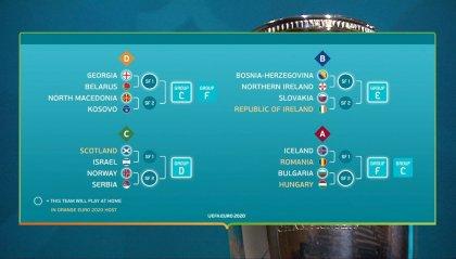 Euro 2020 : sorteggiati i play off che valgono gli ultimi 4 posti