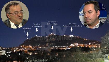 Skyline del Monte: quarta Torre o corretta illuminazione?