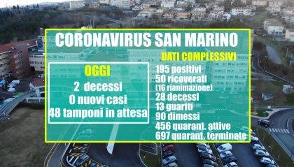 Coronavirus: 2 nuovi decessi a San Marino. Si attende l'esito di 48 tamponi effettuati tra il 30 e il 31 marzo