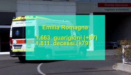 Emilia Romagna, in un giorno più guarigioni che decessi