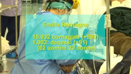 Banca d'Italia stanzia 5 milioni  per l'Emilia Romagna: una parte anche alla terapia intensiva di Rimini