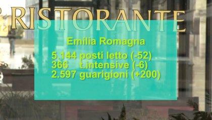 """Emilia Romagna, nuovi contagi da coronavirus in netto calo. Venturi: """"Effetto isolamento sociale"""""""