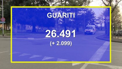 Coronavirus Italia: record di guariti in un solo giorno