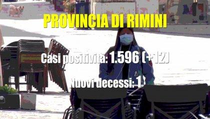 Emilia-Romagna: 409 i nuovi casi positivi, mentre continuano a crescere le guarigioni