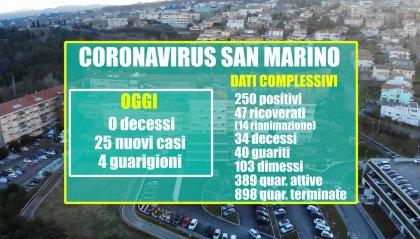 """Coronavirus: nessun decesso ma 25 nuove positività a San Marino. In corso """"fase di proazione"""""""