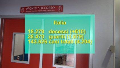 Fase 2 in Italia, i più sostengono che le restrizioni rimarranno fino al 2 maggio