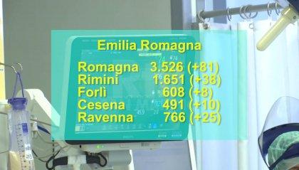 Emilia Romagna, calano i pazienti Covid di terapia intensiva e di altri reparti