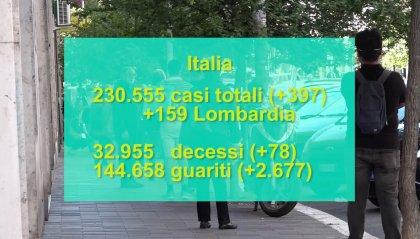 Mappatura del Covid 19, partite le chiamate ai cittadini dalla Croce Rossa Italiana